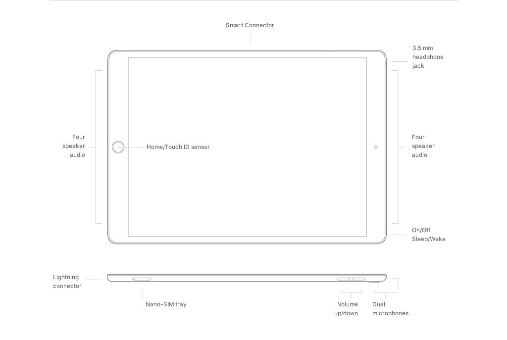 iPad Pro 10.5-inch