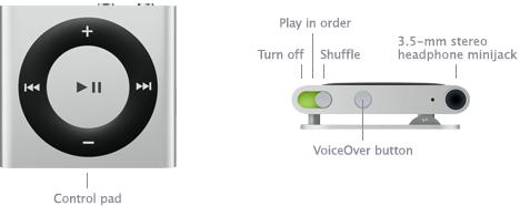 iPod Shuffle Pannel